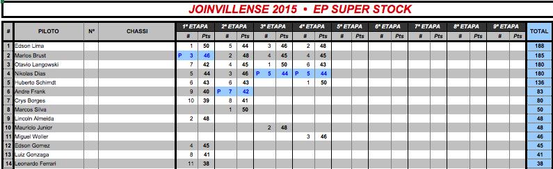Campeonato_EP15